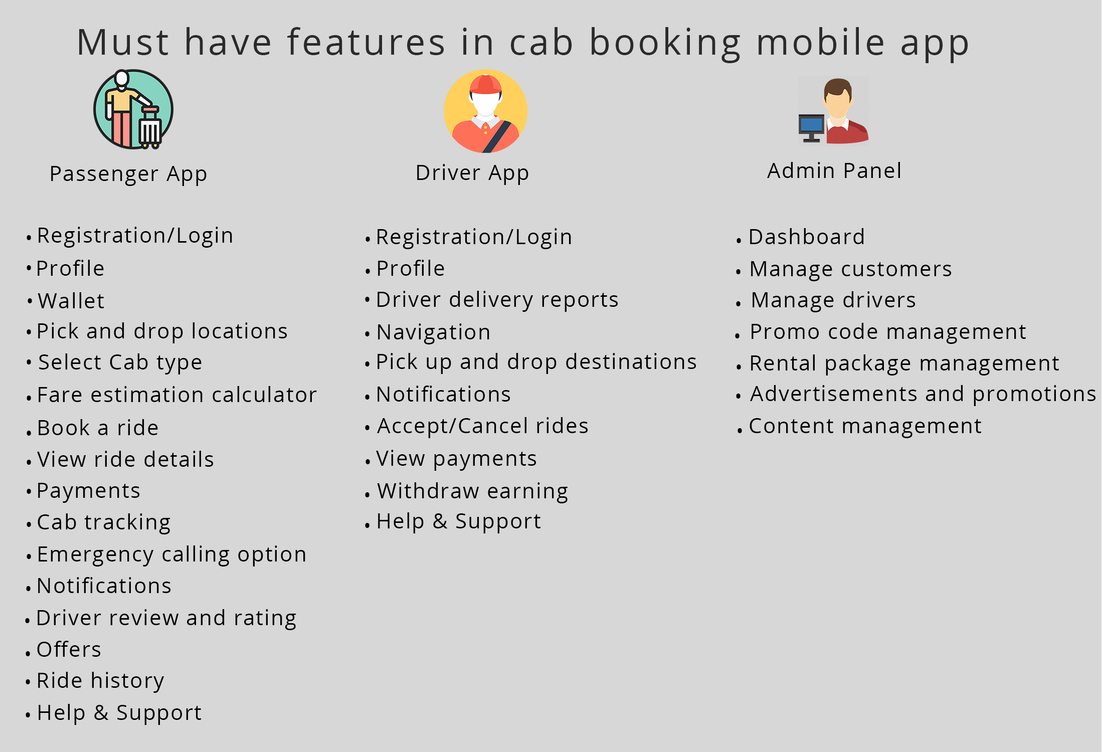 cab-booking-app-features