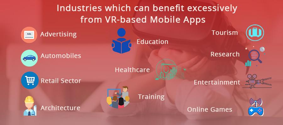 on demand virtual reality mobile app development